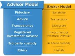 advisor vs broker